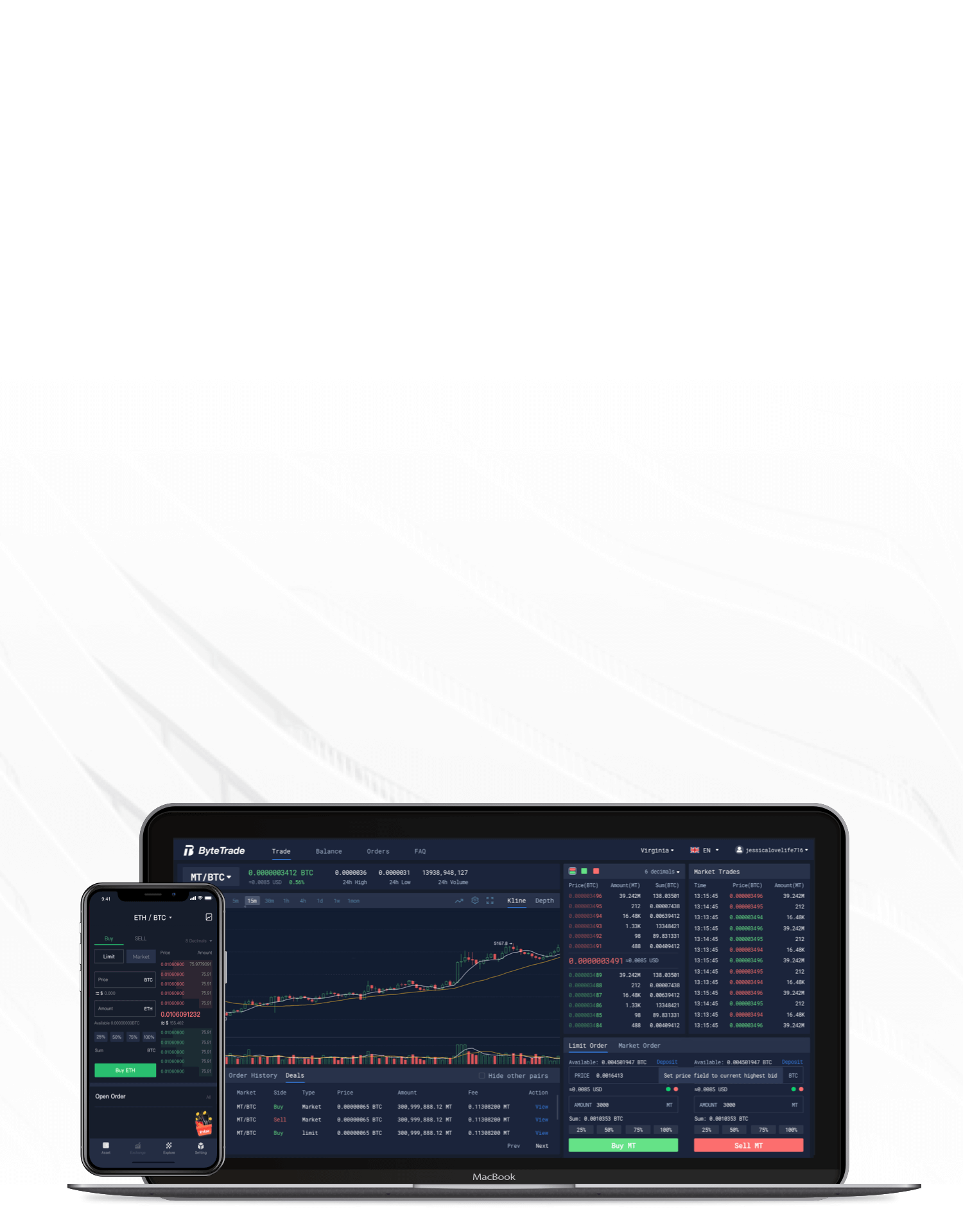 ByteBulls, One-stop White Label Decentralized Exchange